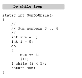 Do%20While%20Loop.jpg
